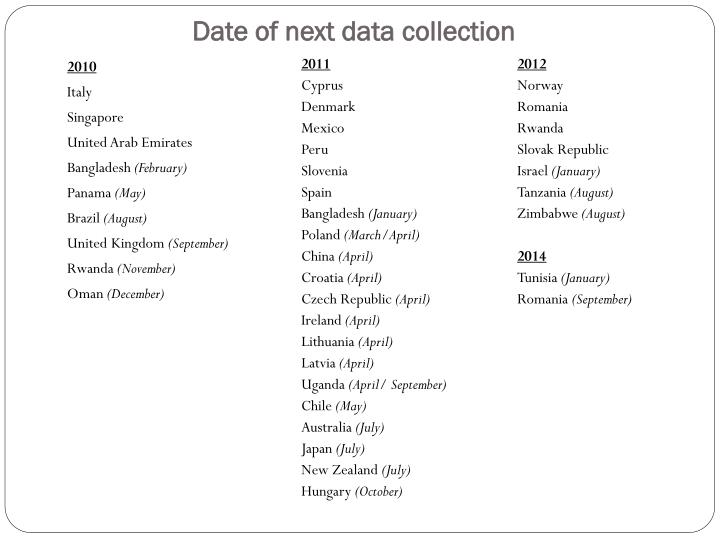Date of next data collection