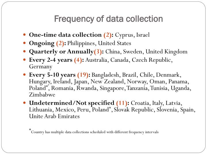 Frequency of data collection