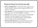 responding countries n 47
