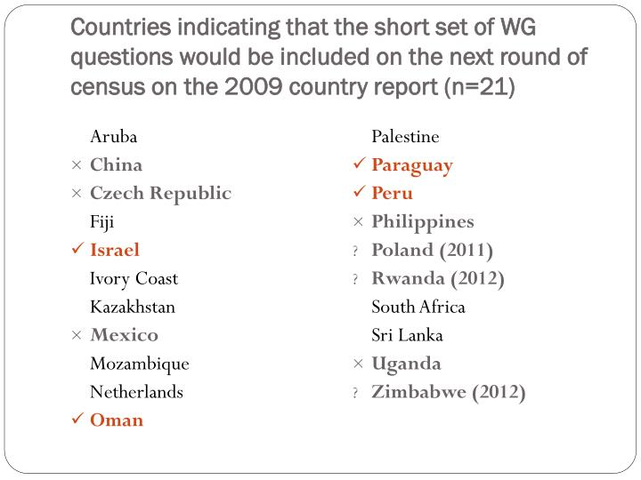 Countries indicating that the short set of WG questions would be included on the next round of census on the 2009 country report (n=21)