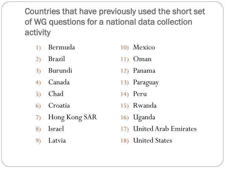 Countries that have previously used the short set of WG questions for a national data collection activity