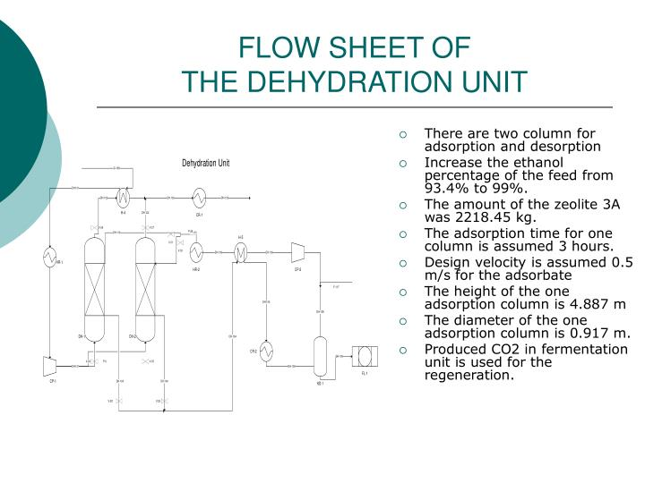 FLOW SHEET OF