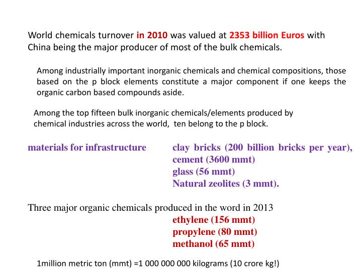 World chemicals turnover
