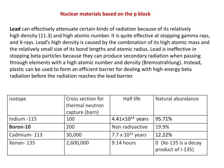 Nuclear materials based on the p block