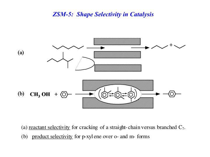 ZSM-5:  Shape Selectivity in Catalysis