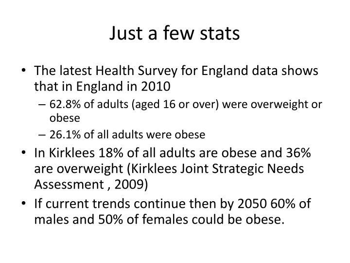 Just a few stats
