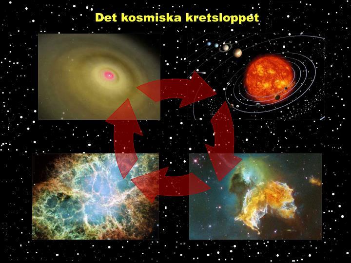 Det kosmiska kretsloppet