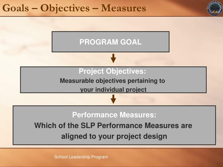 Goals – Objectives – Measures