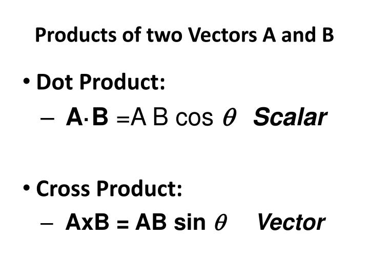 Products of two vectors a and b