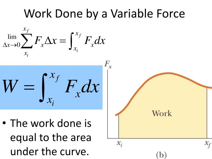 Work Done by a Variable Force