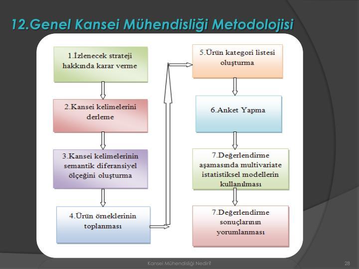 12.Genel Kansei Mühendisliği Metodolojisi