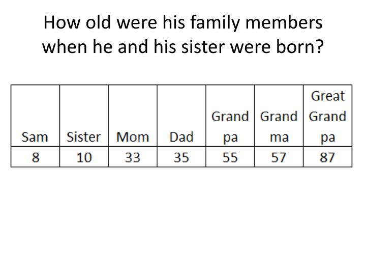 How old were his family members when he and his sister were born?