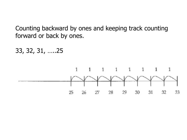Counting backward by ones and keeping track counting forward