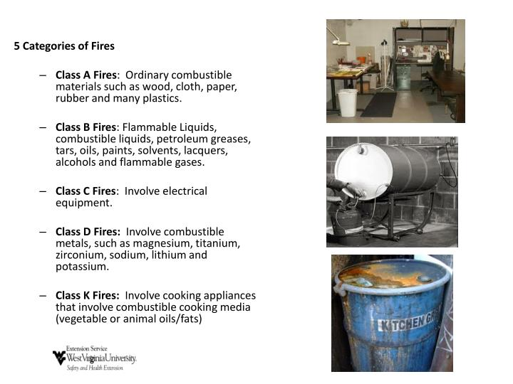 5 Categories of Fires