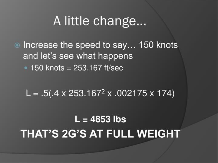 A little change…