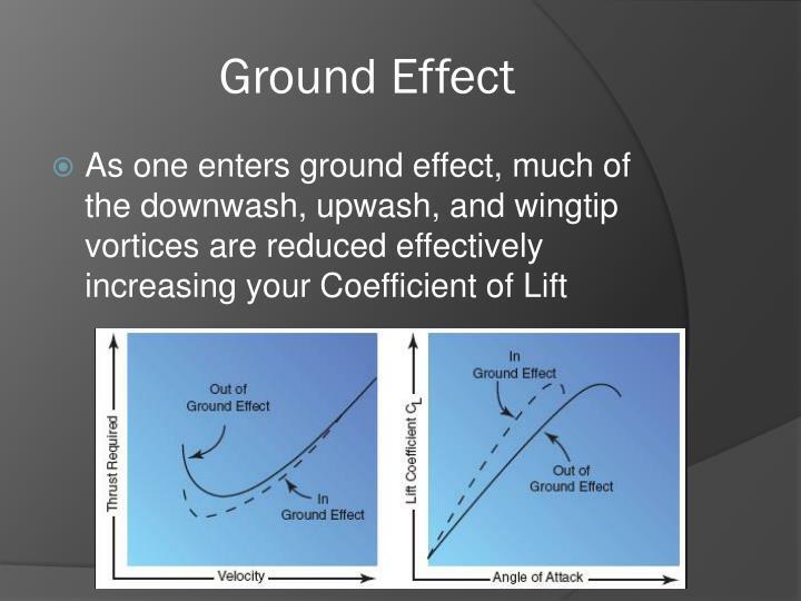 Ground Effect
