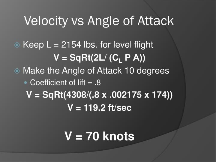 Velocity vs Angle of Attack
