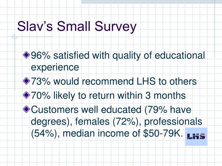 Slav's Small Survey