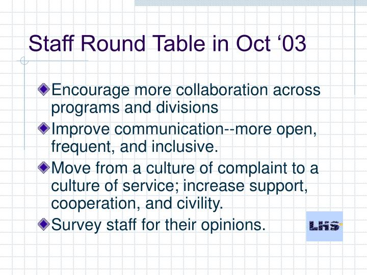Staff Round Table in Oct '03