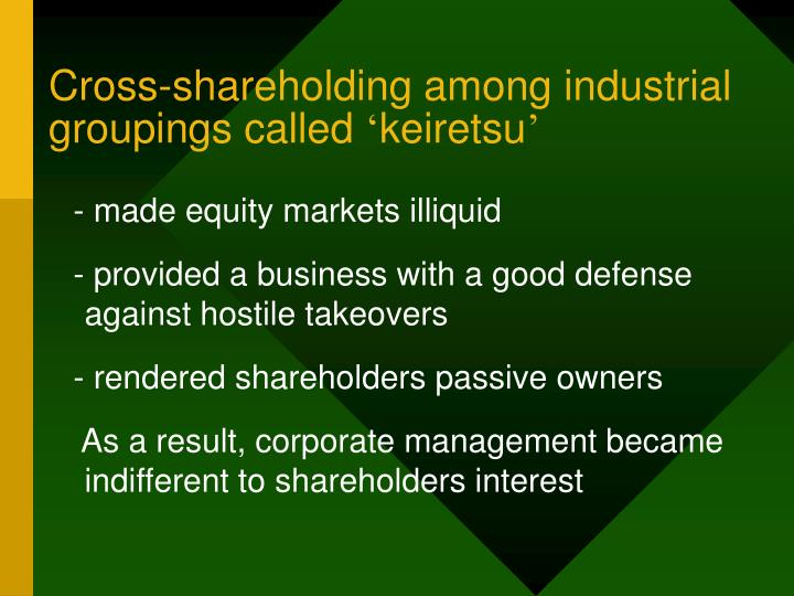 Cross shareholding among industrial groupings called keiretsu