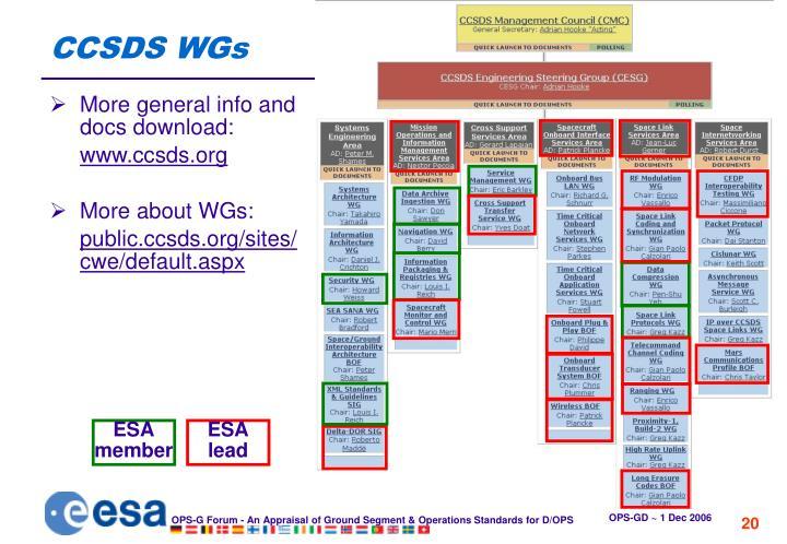 CCSDS WGs