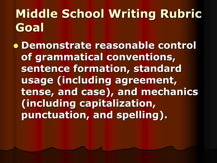 Middle School Writing Rubric Goal