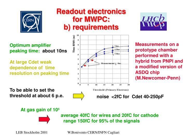 Readout electronics