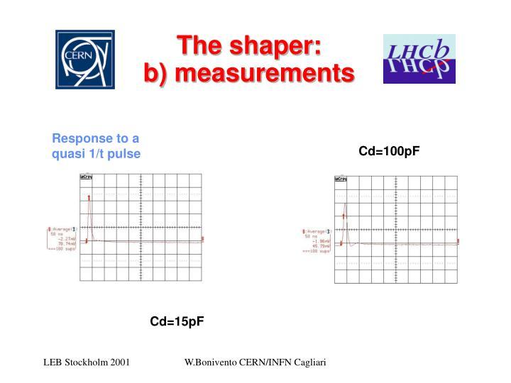 The shaper: