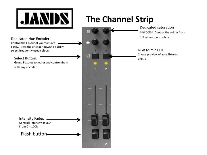 The Channel Strip