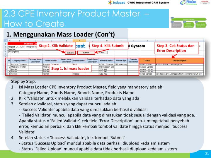 2.3 CPE Inventory Product