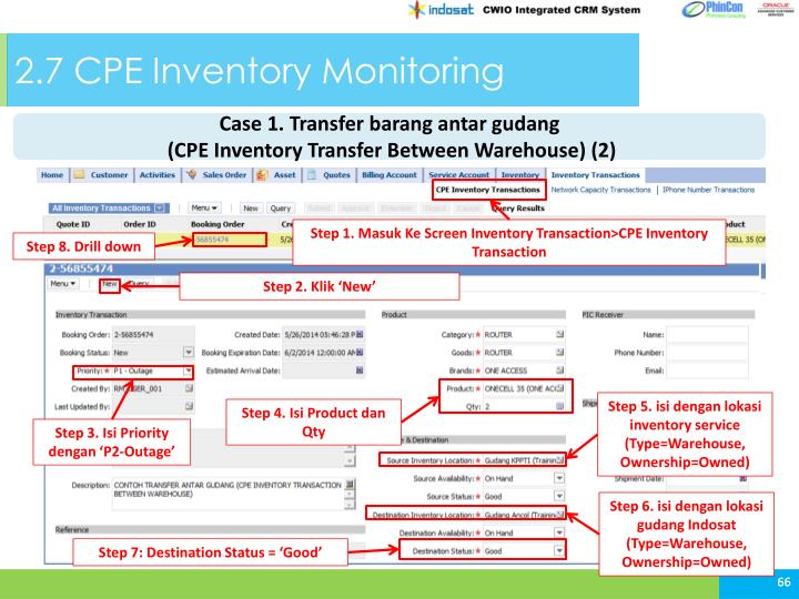 2.7 CPE Inventory