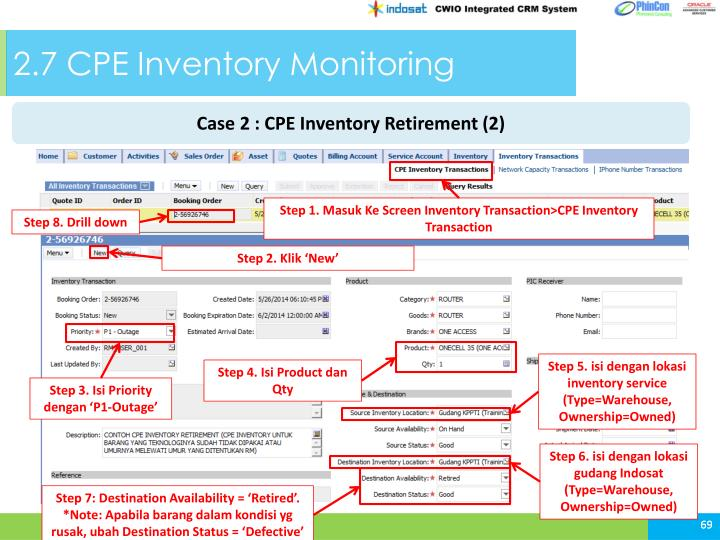 2.7 CPE Inventory Monitoring