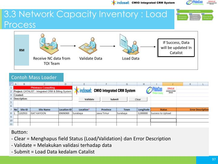 3.3 Network Capacity Inventory