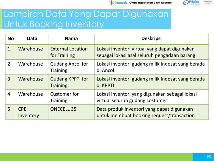 Lampiran Data Yang Dapat Digunakan Untuk Booking Inventory