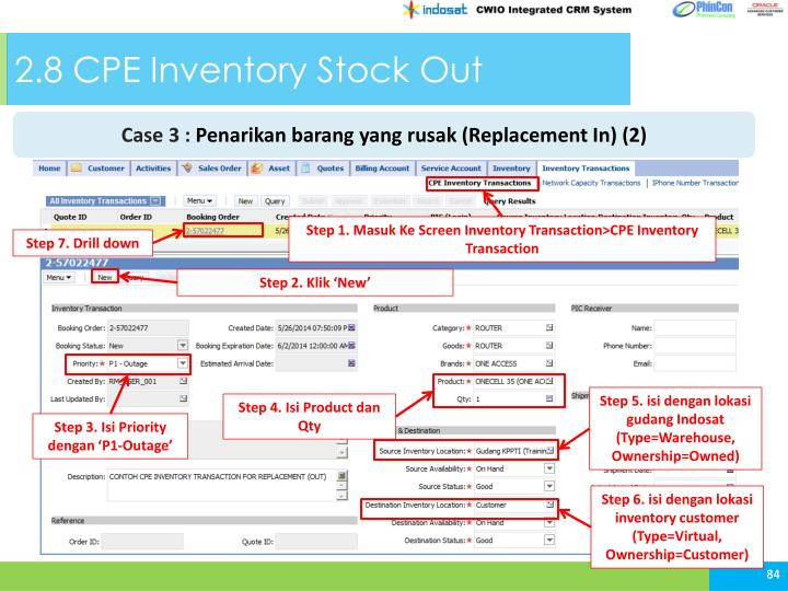 2.8 CPE Inventory Stock Out