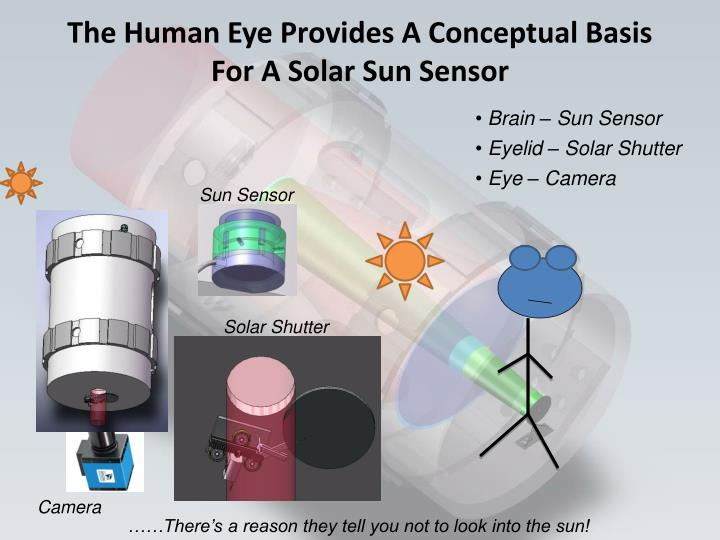The human eye provides a conceptual basis for a solar sun sensor