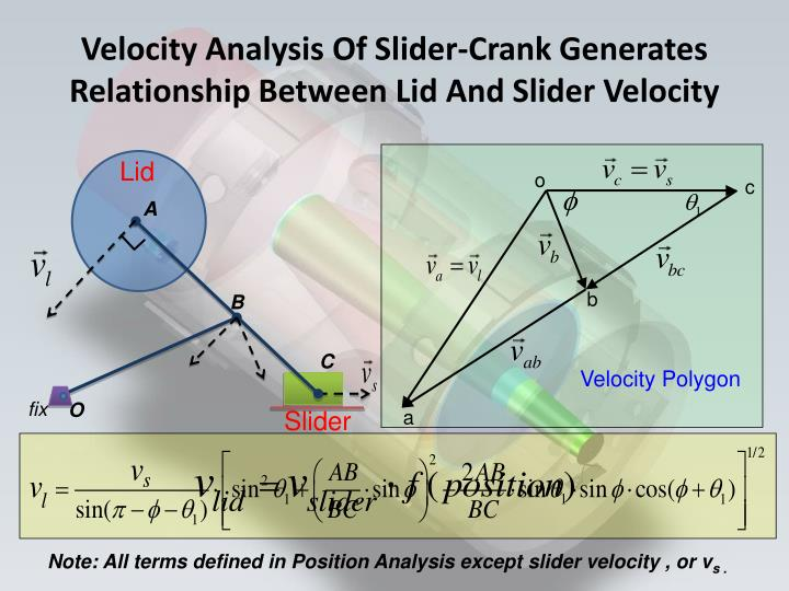 Velocity Analysis Of Slider-Crank Generates