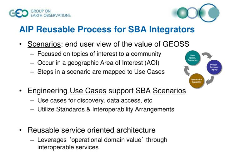 AIP Reusable Process for SBA Integrators