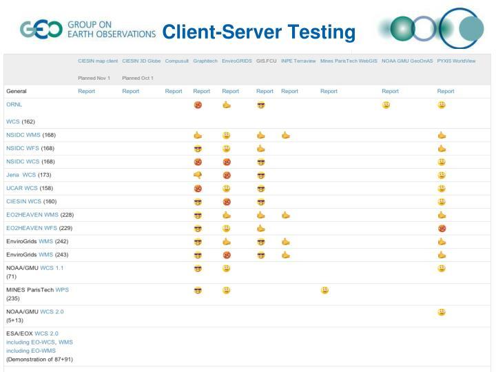 Client-Server Testing