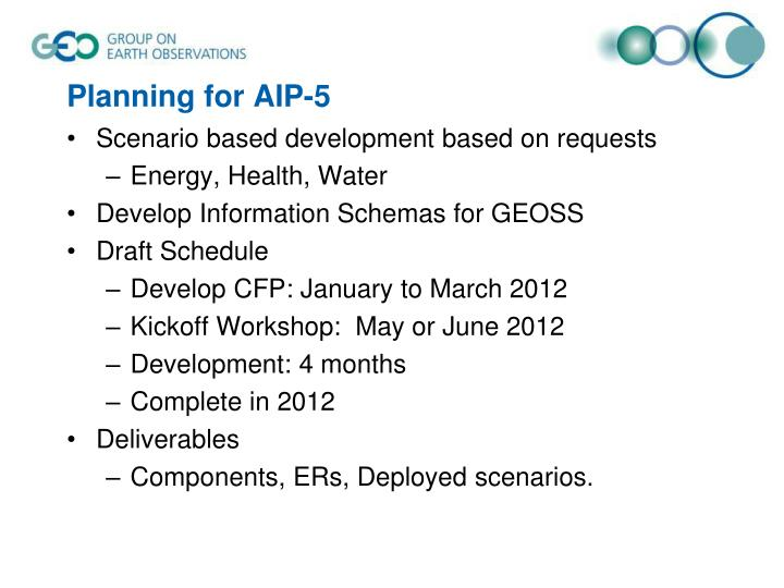Planning for AIP
