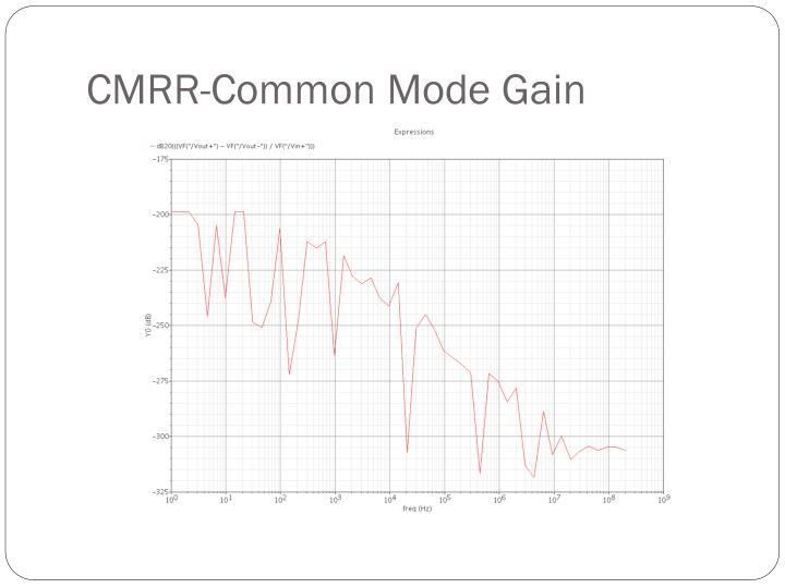 CMRR-Common Mode Gain