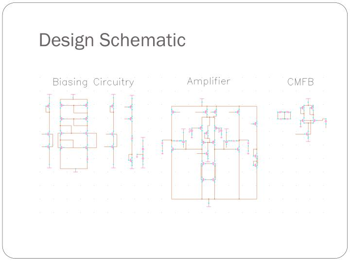 Design schematic