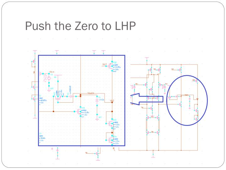 Push the Zero to LHP