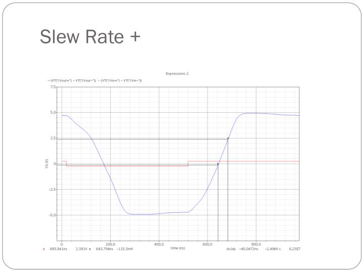 Slew Rate +