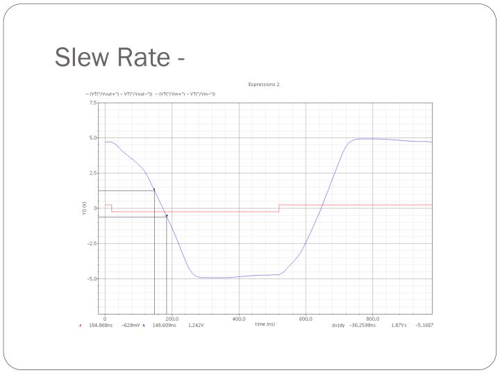 Slew Rate -