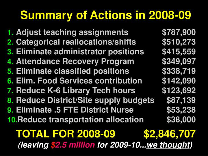 Adjust teaching assignments$787,900