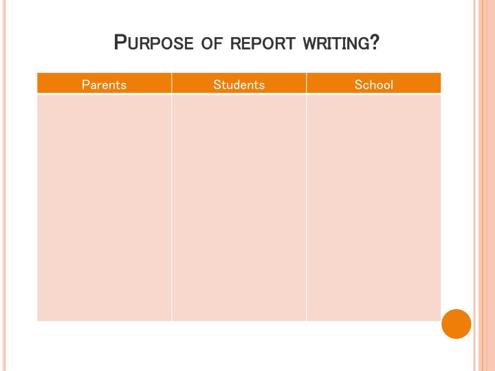 Purpose of report writing?