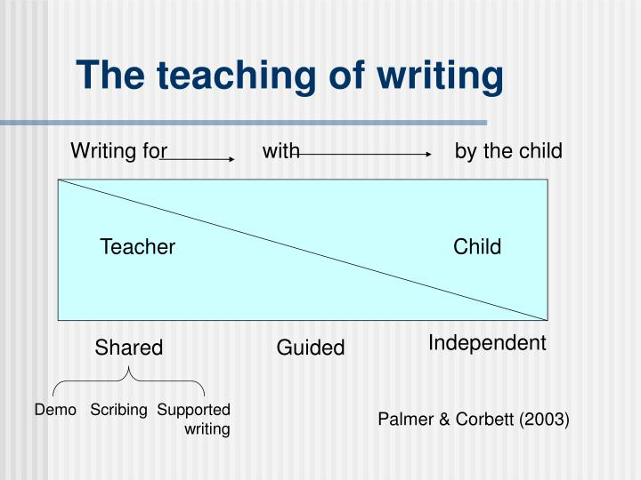 The teaching of writing