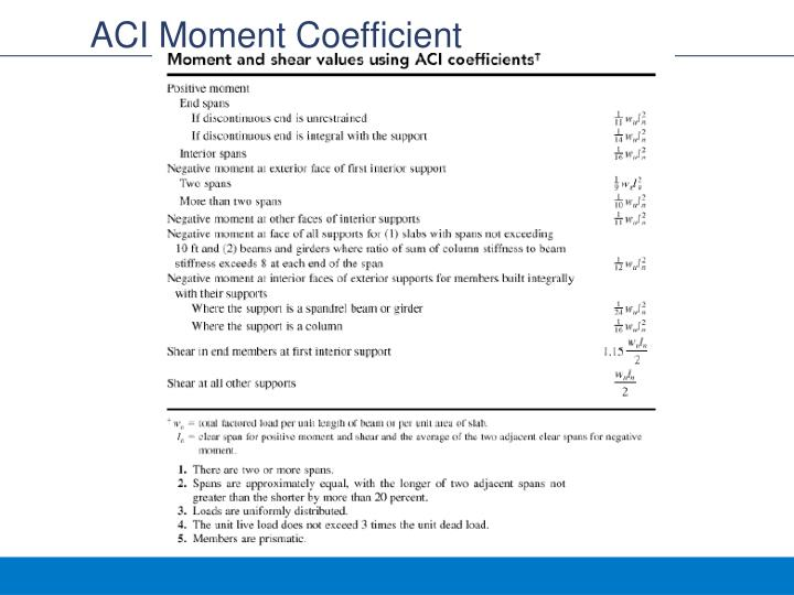 Aci moment coefficient
