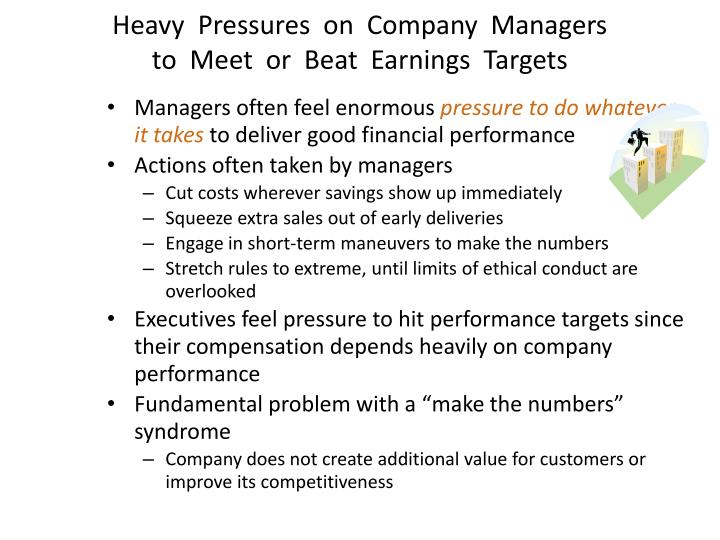 Heavy  Pressures  on  Company  Managers